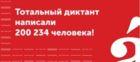 В Приморском районе два «отличника»