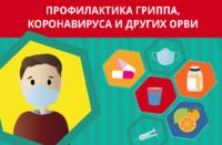 Профилактика гриппа/коронавирусной инфекции